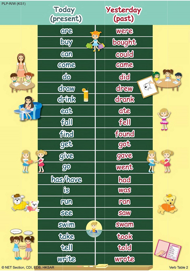 Verb Table 2