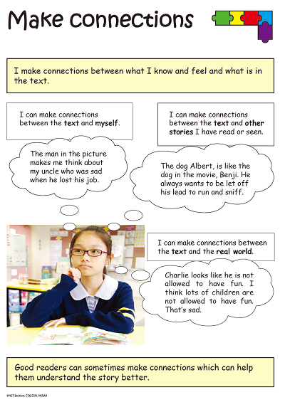 Reading comprenshion strategies posters