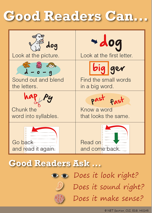 Good Readers Can...
